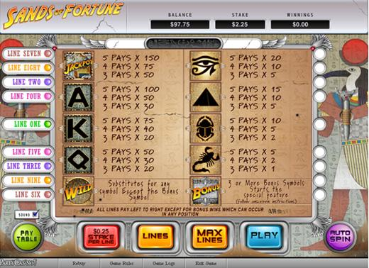 New online betting sites